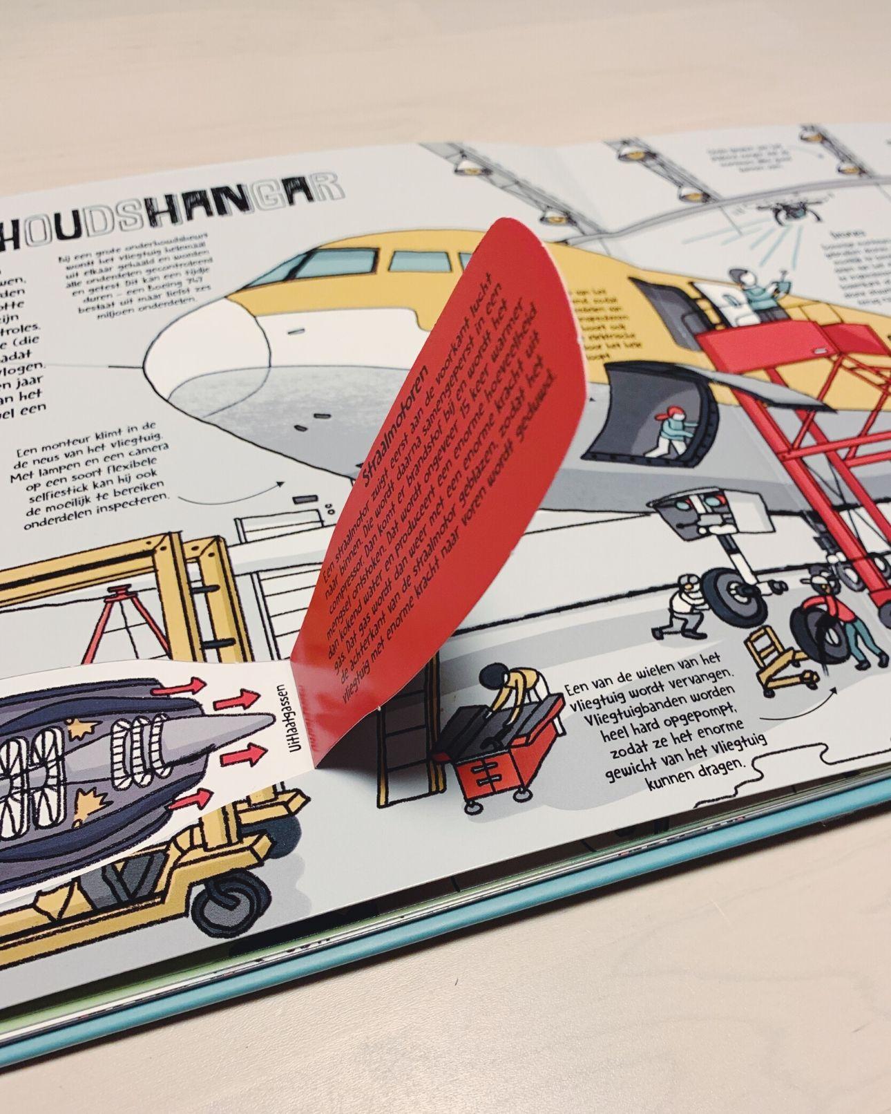 Hoe werkt een vliegveld flapjesboek (1)