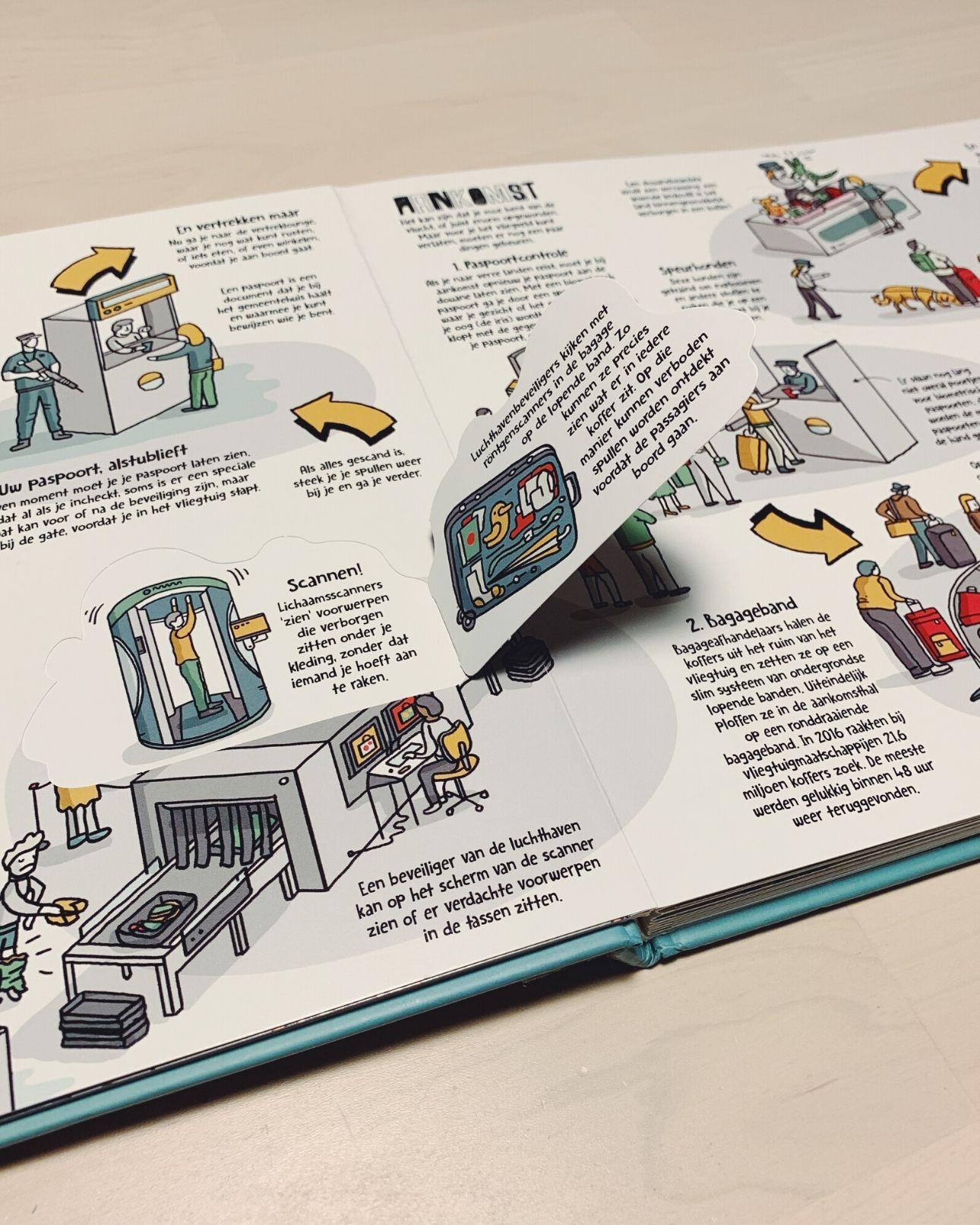 Hoe werkt een vliegveld flapjesboek